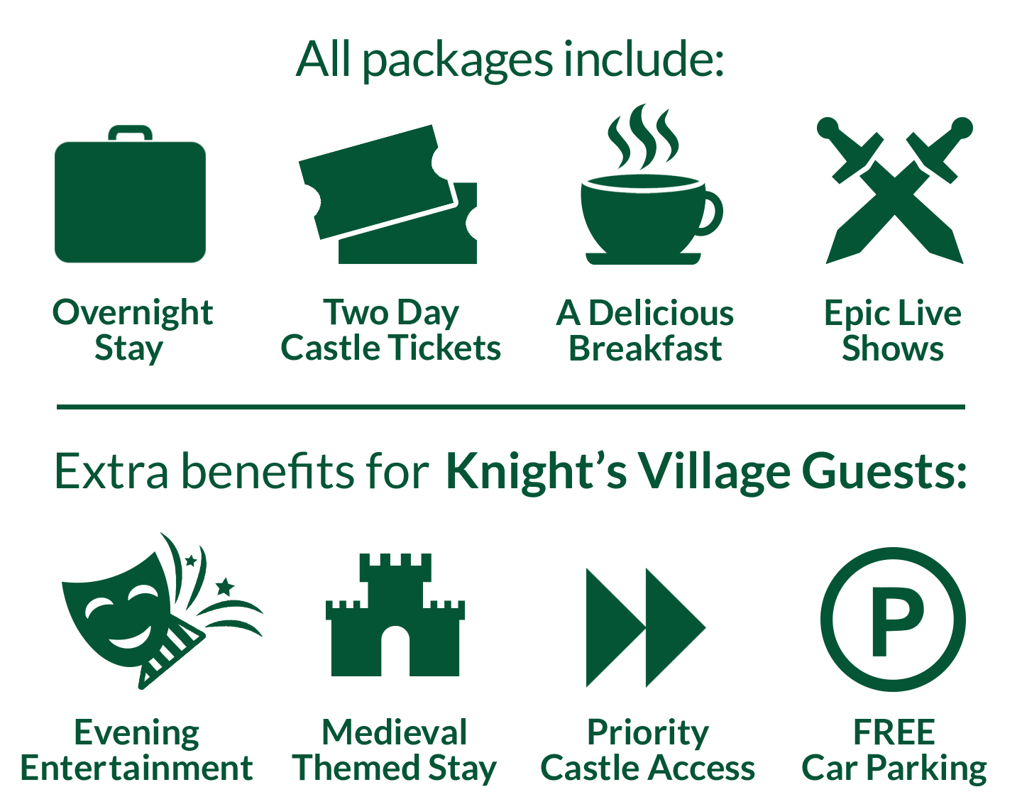 Warwick Castle Breaks packages include: Overnight stay, 2-day Castle tickets, breakfast, live shows. Guests staying a the Castle also receive: evening entertainment, priority Castle access, free car parking.